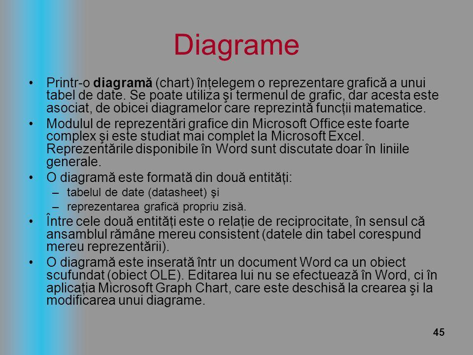 45 Diagrame Printr-o diagramă (chart) înţelegem o reprezentare grafică a unui tabel de date. Se poate utiliza şi termenul de grafic, dar acesta este a