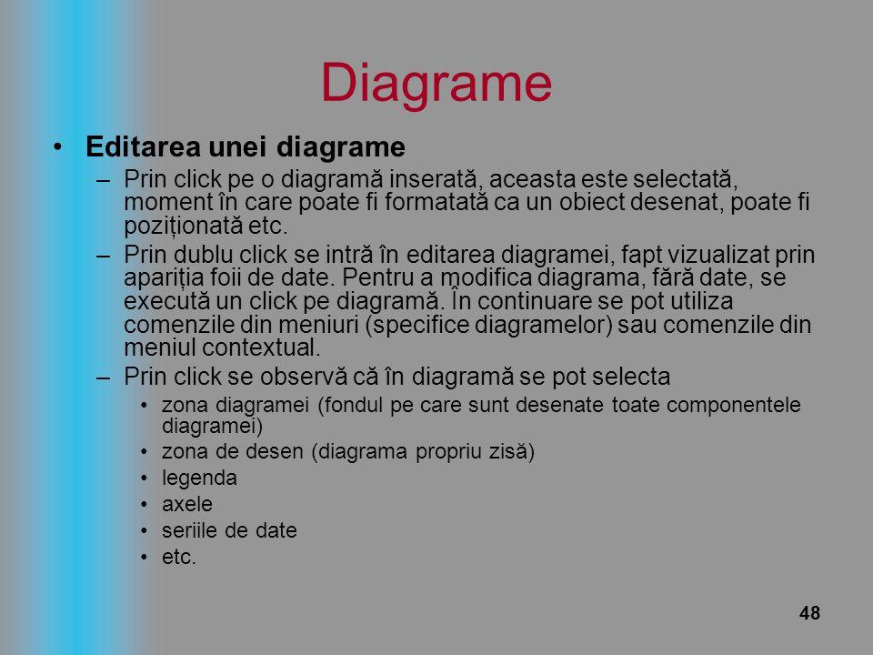 48 Diagrame Editarea unei diagrame –Prin click pe o diagramă inserată, aceasta este selectată, moment în care poate fi formatată ca un obiect desenat,