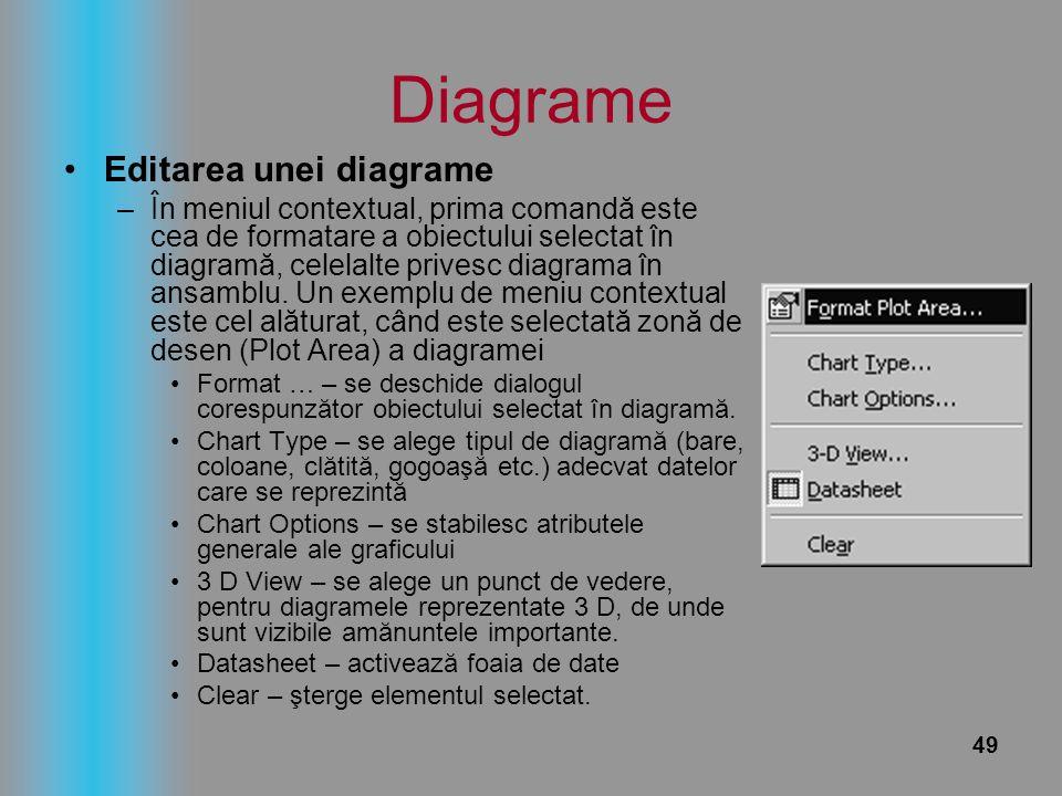 49 Diagrame Editarea unei diagrame –În meniul contextual, prima comandă este cea de formatare a obiectului selectat în diagramă, celelalte privesc dia