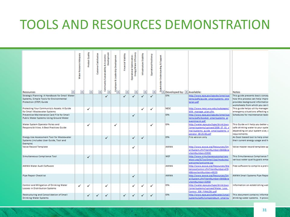 TOOLS AND RESOURCES DEMONSTRATION 31