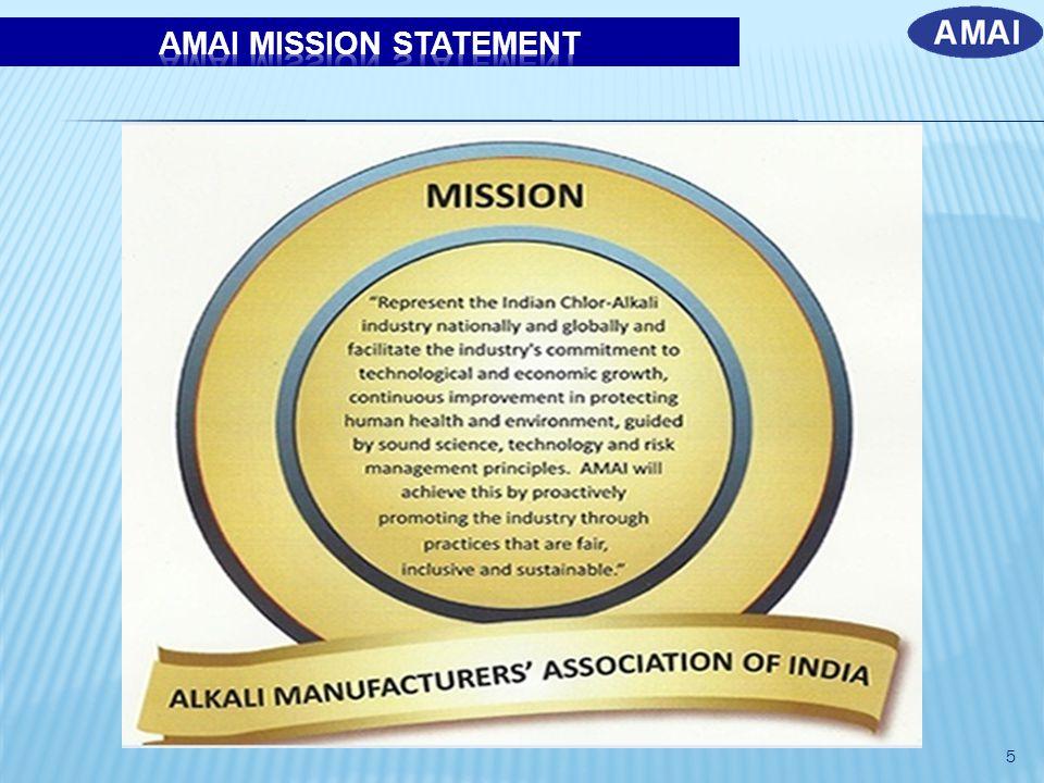 Represent Chlor-Alkali Industry before Govt.
