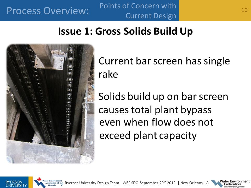 Ryerson University Design Team | WEF SDC September 29 th 2012 | New Orleans, LA Process Overview: 10 Points of Concern with Current Design Issue 1: Gross Solids Build Up Solids build up on bar screen causes total plant bypass even when flow does not exceed plant capacity Current bar screen has single rake