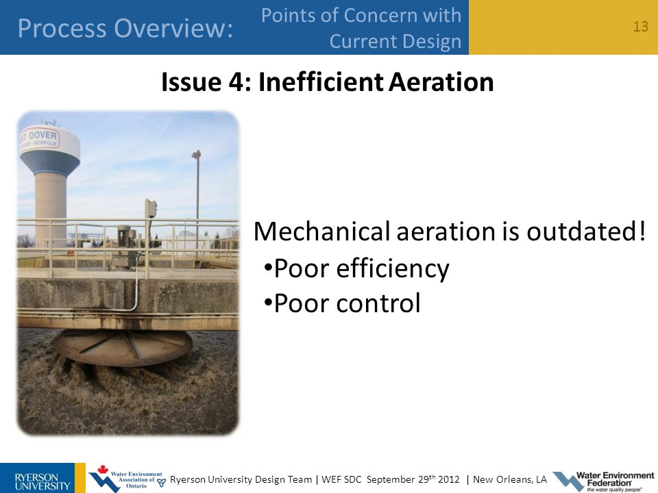 Ryerson University Design Team | WEF SDC September 29 th 2012 | New Orleans, LA Process Overview: 13 Points of Concern with Current Design Issue 4: Inefficient Aeration Mechanical aeration is outdated.
