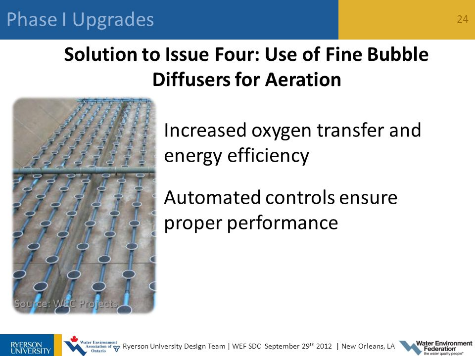 Phase I Upgrades 24 Solution to Issue Four: Use of Fine Bubble Diffusers for Aeration Increased oxygen transfer and energy efficiency Source: WEC Projects Automated controls ensure proper performance