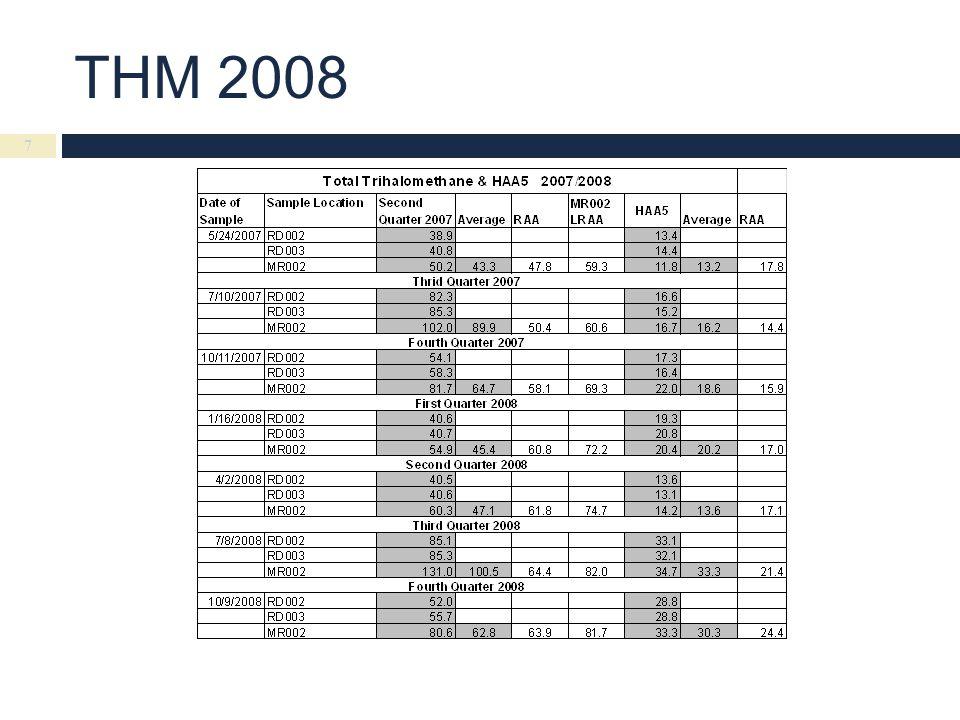 THM 2008 7