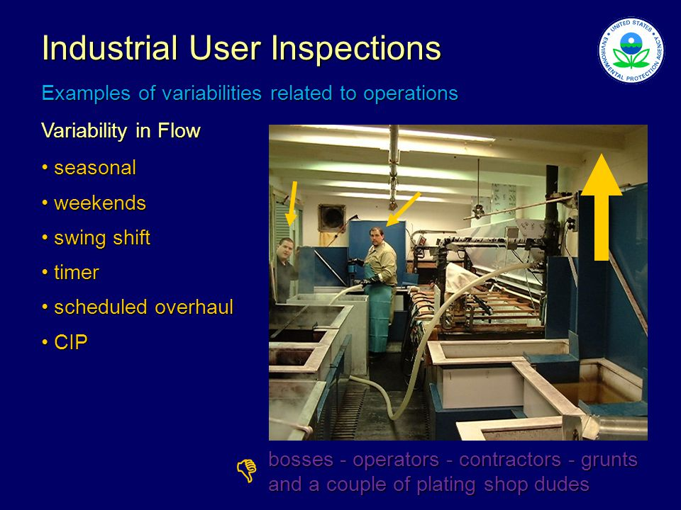 bosses - operators - contractors - grunts and a couple of plating shop dudes Industrial User Inspections Examples of variabilities related to operations Variability in Flow seasonal seasonal weekends weekends swing shift swing shift timer timer scheduled overhaul scheduled overhaul CIP CIP 