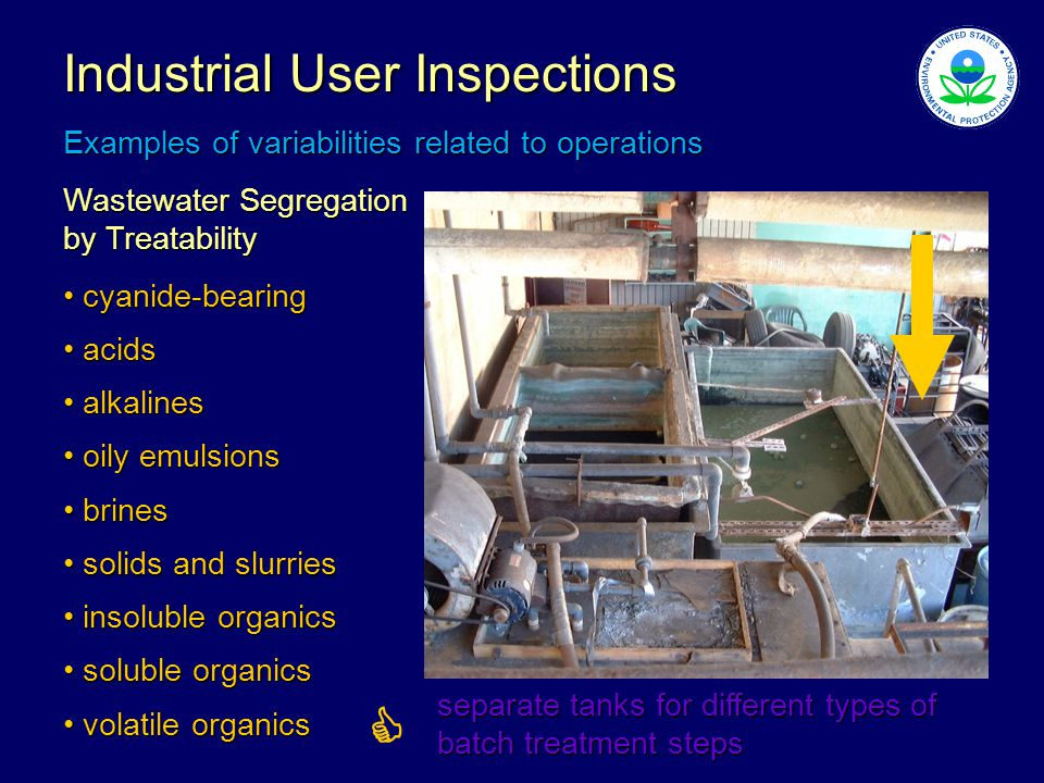 Industrial User Inspections Examples of variabilities related to operations Wastewater Segregation by Treatability cyanide-bearing cyanide-bearing acids acids alkalines alkalines oily emulsions oily emulsions brines brines solids and slurries solids and slurries insoluble organics insoluble organics soluble organics soluble organics volatile organics volatile organics separate tanks for different types of batch treatment steps 