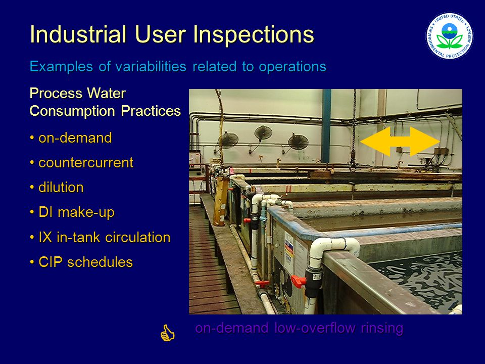 on-demand low-overflow rinsing Industrial User Inspections Examples of variabilities related to operations Process Water Consumption Practices on-demand on-demand countercurrent countercurrent dilution dilution DI make-up DI make-up IX in-tank circulation IX in-tank circulation CIP schedules CIP schedules 