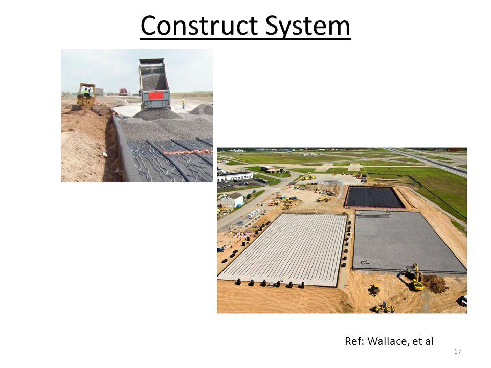 Construct System 17 Ref: Wallace, et al