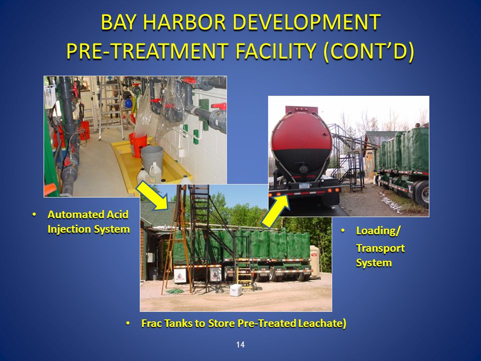 14 BAY HARBOR DEVELOPMENT PRE-TREATMENT FACILITY (CONT'D) Frac Tanks to Store Pre-Treated Leachate) Frac Tanks to Store Pre-Treated Leachate) Automated Acid Injection System Automated Acid Injection System Loading/ Loading/ Transport System