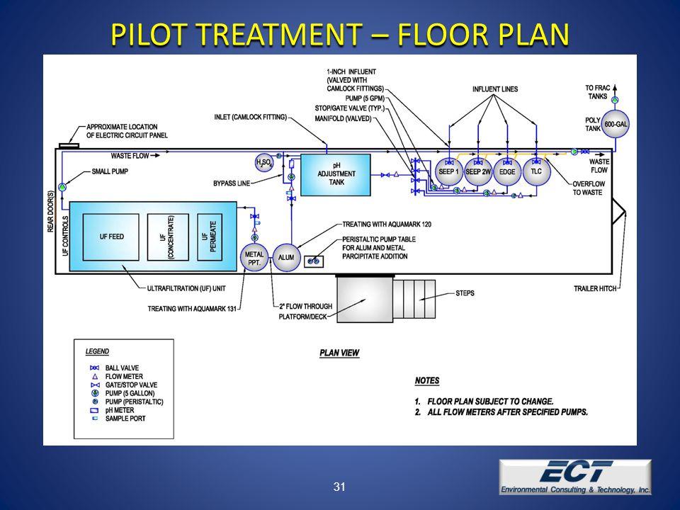 31 PILOT TREATMENT – FLOOR PLAN