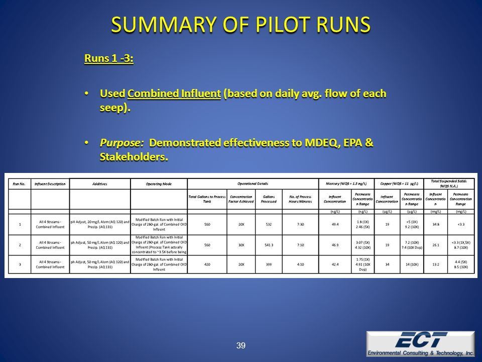 39 SUMMARY OF PILOT RUNS Runs 1 -3: Used Combined Influent (based on daily avg. flow of each seep). Used Combined Influent (based on daily avg. flow o