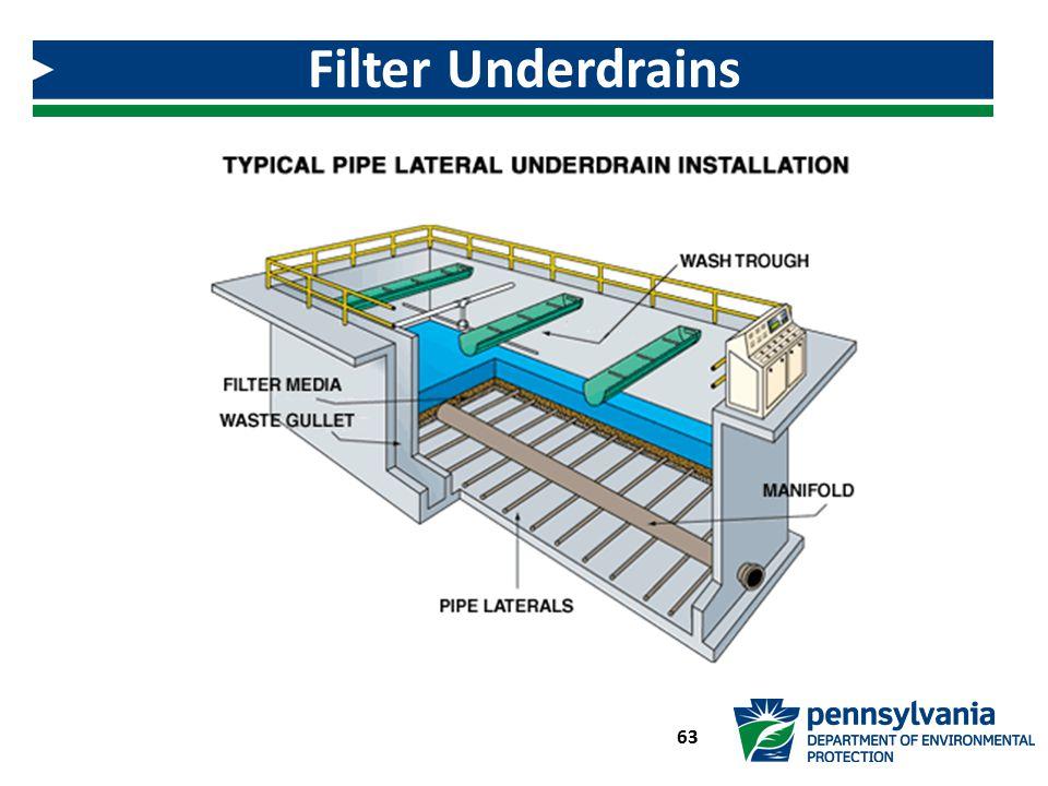 Filter Underdrains 63