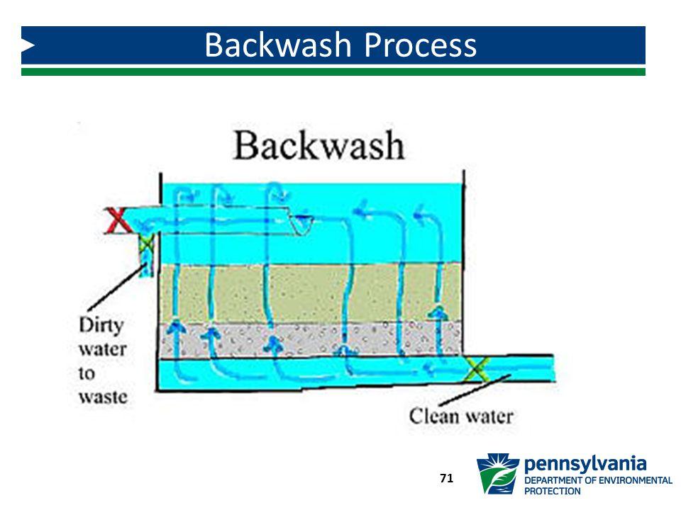 Backwash Process 71