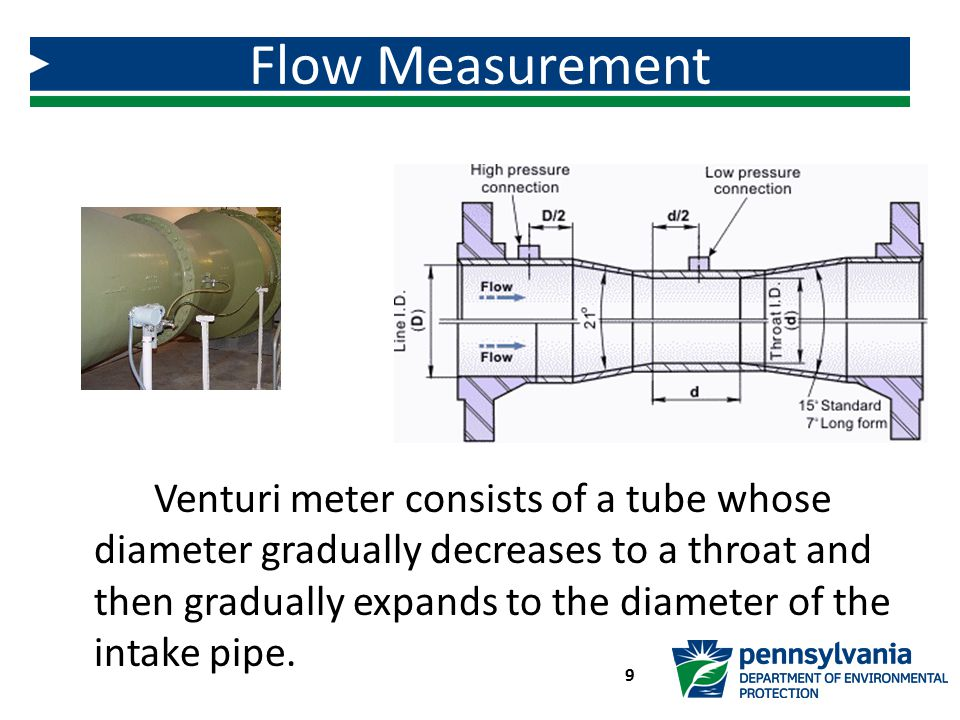 Venturi meter consists of a tube whose diameter gradually decreases to a throat and then gradually expands to the diameter of the intake pipe. 9 Flow