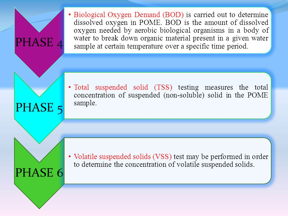 PHASE 4 Biological Oxygen Demand (BOD) is carried out to determine dissolved oxygen in POME.