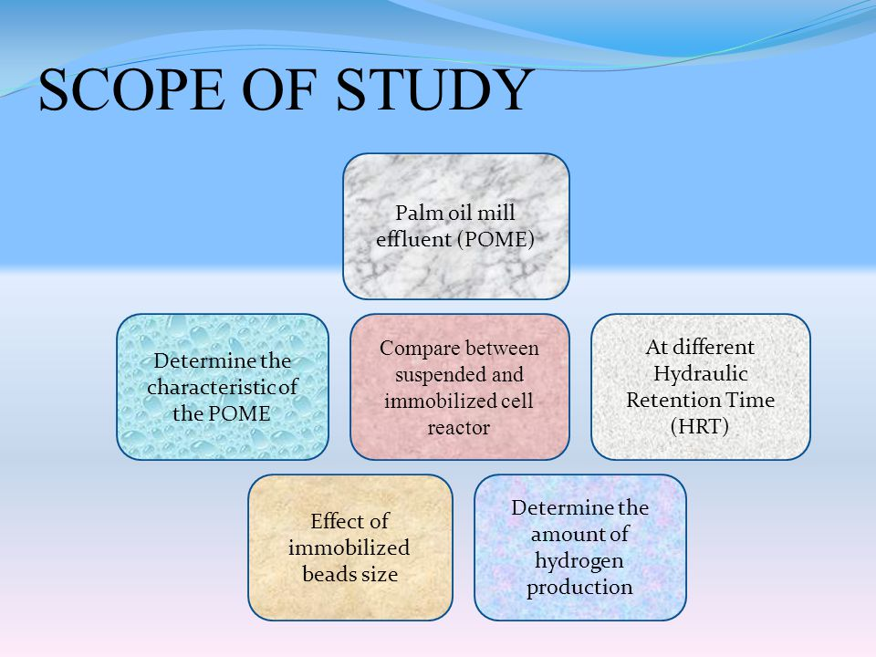SCOPE OF STUDY At different Hydraulic Retention Time (HRT) Compare between suspended and immobilized cell reactor Determine the amount of hydrogen production Effect of immobilized beads size Palm oil mill effluent (POME) Determine the characteristic of the POME