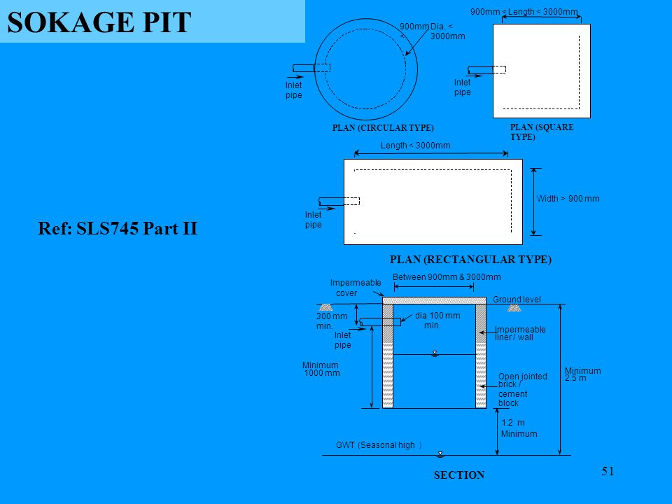 SOKAGE PIT Ref: SLS745 Part II 51