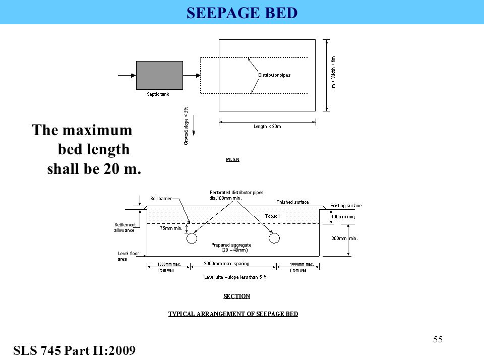 SEEPAGE BED The maximum bed length shall be 20 m. SLS 745 Part II:2009 55