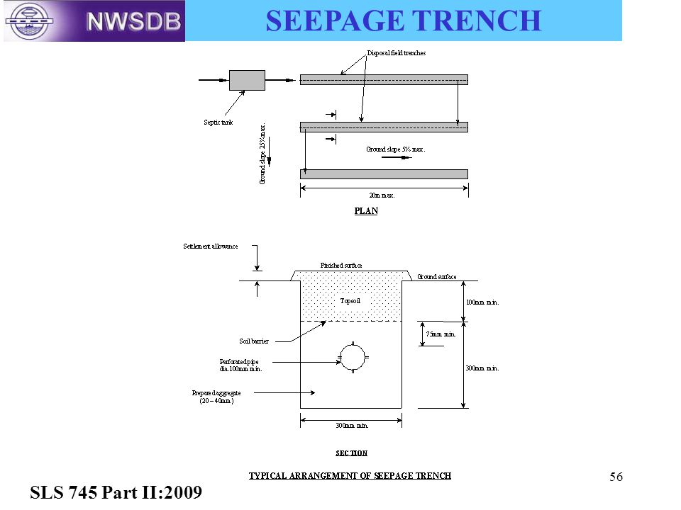 SEEPAGE TRENCH SLS 745 Part II:2009 56