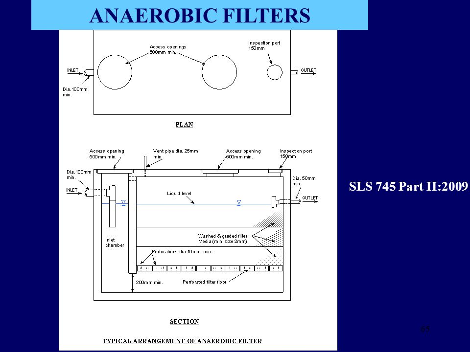 ANAEROBIC FILTERS SLS 745 Part II:2009 65