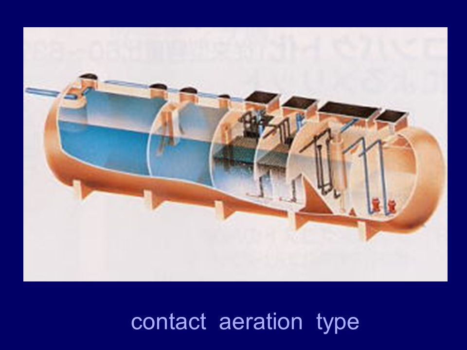 contact aeration type