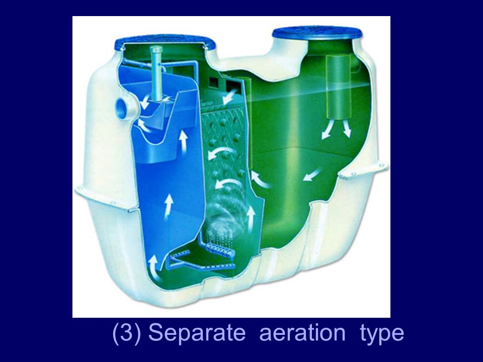 (3) Separate aeration type