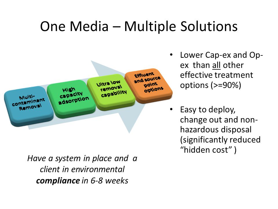 One Media – Multiple Solutions Lower Cap-ex and Op- ex than all other effective treatment options (>=90%) Easy to deploy, change out and non- hazardous disposal (significantly reduced hidden cost ) Have a system in place and a client in environmental compliance in 6-8 weeks