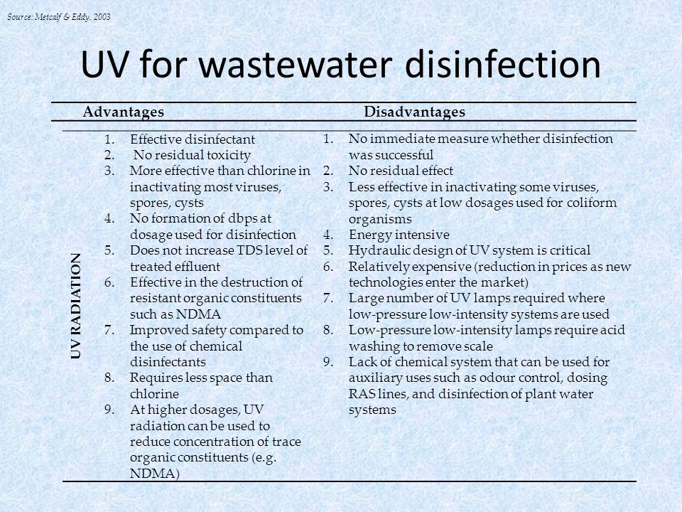 UV for wastewater disinfection UV RADIATION 1.Effective disinfectant 2. No residual toxicity 3.More effective than chlorine in inactivating most virus