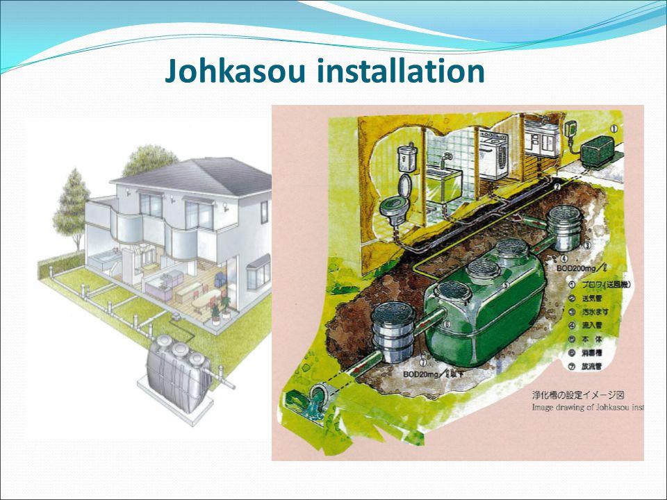 Johkasou installation