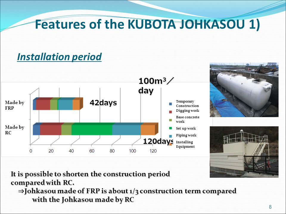 9 Features of the KUBOTA JOHKASOU 2) Johkasou made by FRP is factory products and transport to the construction site.