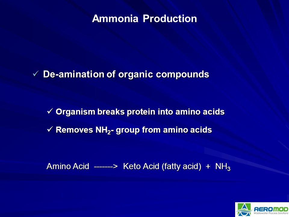 De-amination of organic compounds De-amination of organic compounds Organism breaks protein into amino acids Organism breaks protein into amino acids