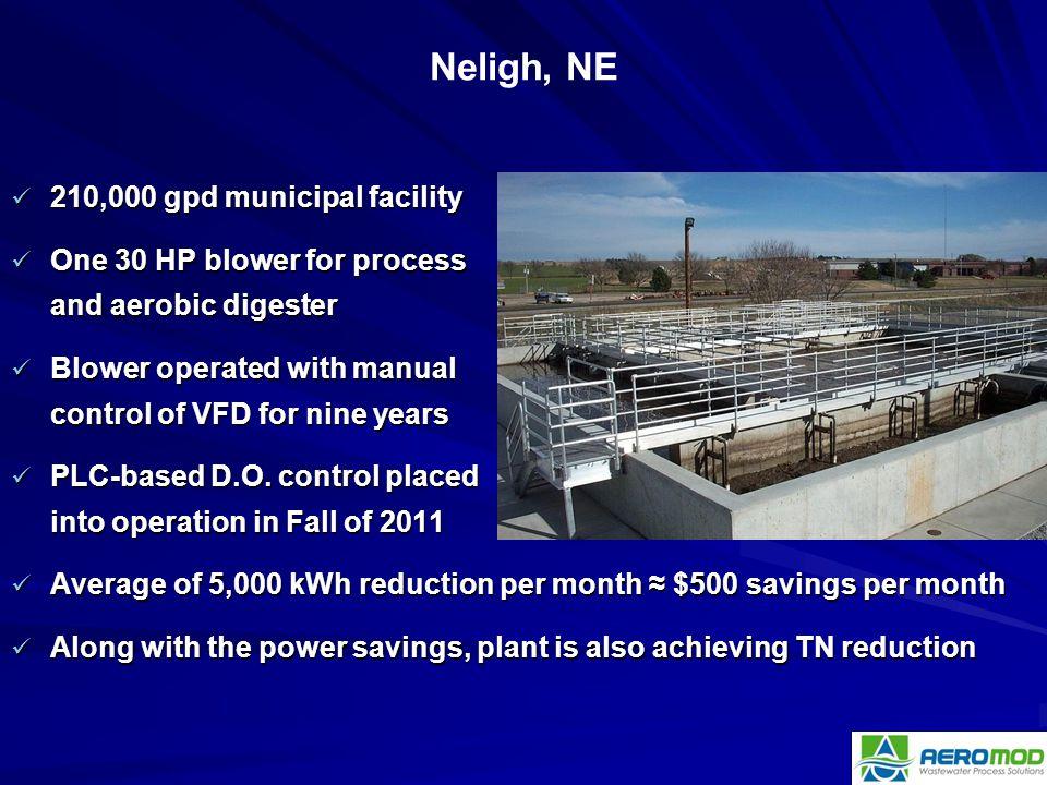 Neligh, NE 210,000 gpd municipal facility 210,000 gpd municipal facility One 30 HP blower for process and aerobic digester One 30 HP blower for proces