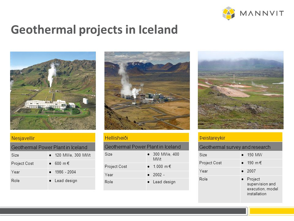 Geothermal projects in Iceland Hellisheiði Geothermal Power Plant in Iceland Size 300 MWe, 400 MWt Project Cost 1.000 m € Year 2002 - Role Lead design