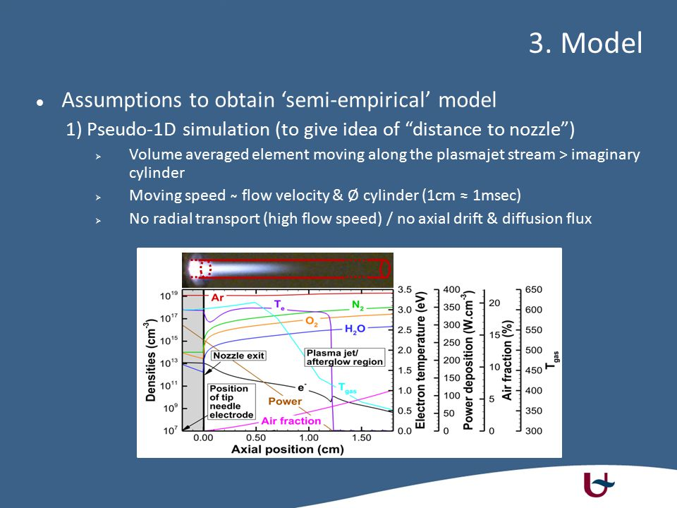 """3. Model Assumptions to obtain 'semi-empirical' model 1) Pseudo-1D simulation (to give idea of """"distance to nozzle"""")  Volume averaged element moving"""