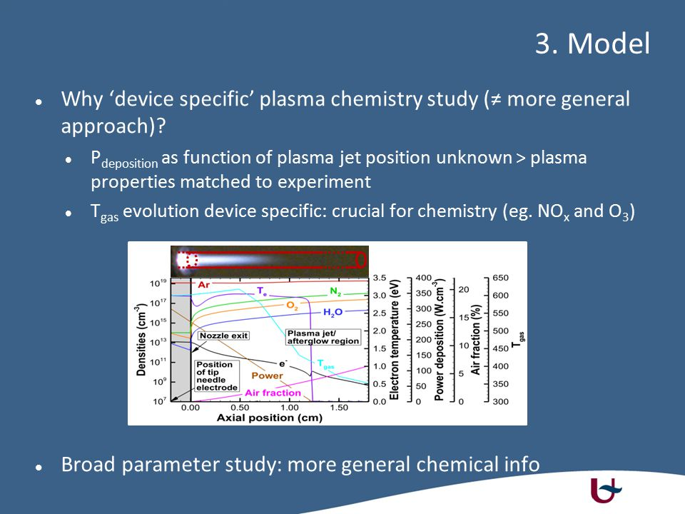 Why 'device specific' plasma chemistry study (≠ more general approach).