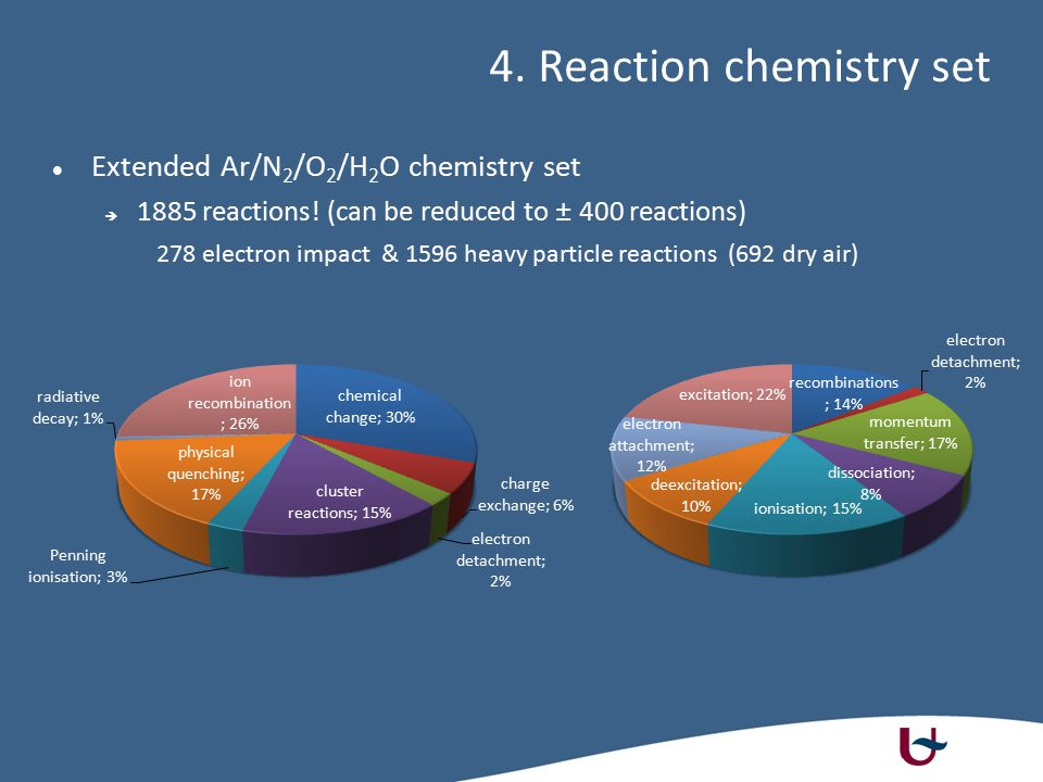 4. Reaction chemistry set Extended Ar/N 2 /O 2 /H 2 O chemistry set  1885 reactions.