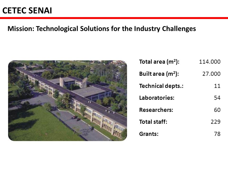 SENAI Technology Institutes - Location 1 2 1 1 1 2 3 3 3 3 5 1 1 1 3 4 6 41 Institutes R$ 430,0 millions Wood and Furniture Construction Engineering Chemistry Electroelectronics Metal Mechanics Construction Engineering Metal Mechanics Automation Food and Beverages Construction Engineering Food and Beverages Environment Mining Metal Mechanics Chemistry Automotive Food and Beverages Electroelectronics Food and Beverages Leather and Footwear Textiles and Clothing Chemistry Automation Food and Beverages Environment Pulp and Paper Information Technology Wood and Furniture Metal Mechanics Wood and Furniture Automation Refrigeration Leather and Footwear Food and Beverages Environment Logistics Metal Mechanics Construction Engineering Mechatronics