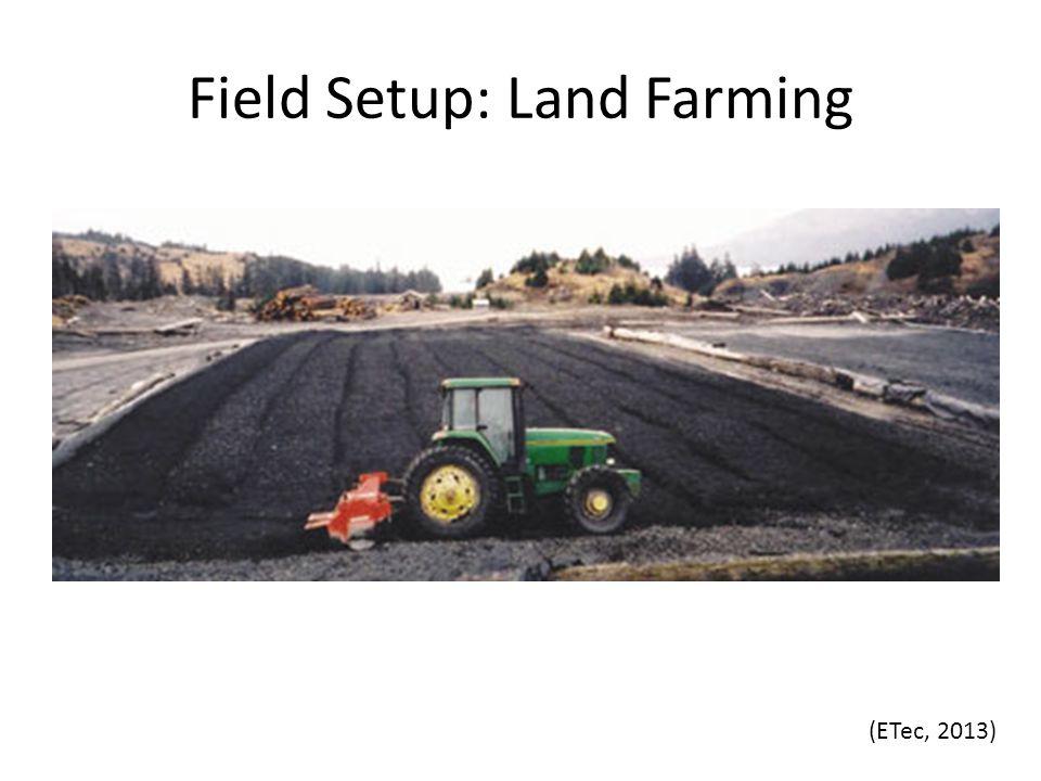Field Setup: Land Farming (ETec, 2013)