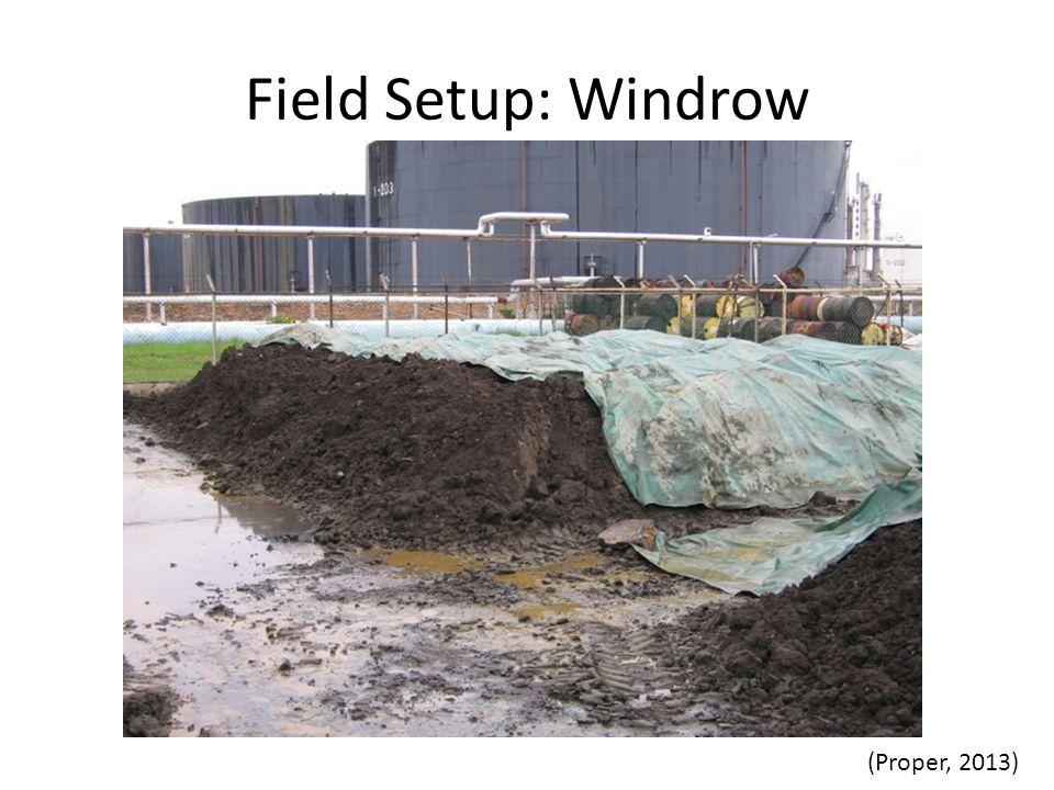 Field Setup: Windrow (Proper, 2013)