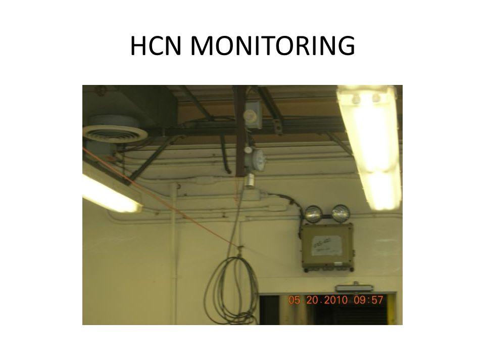 HCN MONITORING