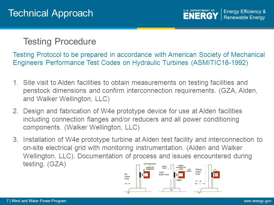 8 | Wind and Water Power Programeere.energy.gov Technical Approach Testing Procedure (Cont'd) 4.W4e turbine / generator testing.