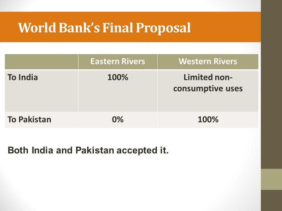 Pakistan's Concerns Water sharing formula recommended by the World Bank and accepted by Pakistan was not the best.