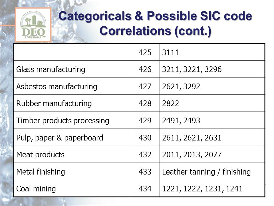 Categoricals & Possible SIC code Correlations (cont.) 4253111 Glass manufacturing4263211, 3221, 3296 Asbestos manufacturing4272621, 3292 Rubber manufacturing4282822 Timber products processing4292491, 2493 Pulp, paper & paperboard4302611, 2621, 2631 Meat products4322011, 2013, 2077 Metal finishing433Leather tanning / finishing Coal mining4341221, 1222, 1231, 1241