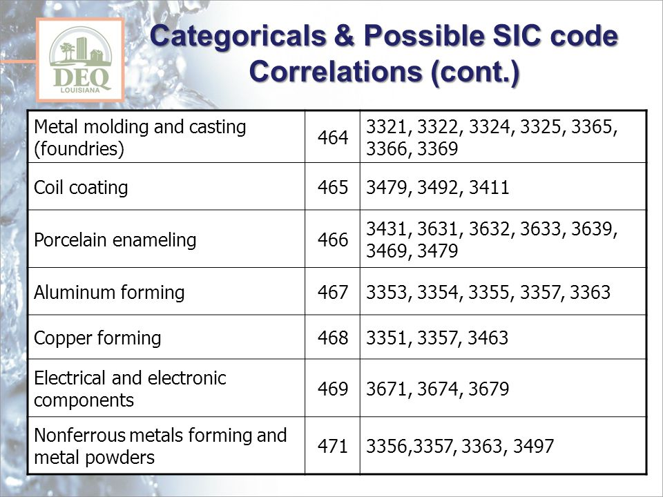 Categoricals & Possible SIC code Correlations (cont.) Metal molding and casting (foundries) 464 3321, 3322, 3324, 3325, 3365, 3366, 3369 Coil coating4653479, 3492, 3411 Porcelain enameling466 3431, 3631, 3632, 3633, 3639, 3469, 3479 Aluminum forming4673353, 3354, 3355, 3357, 3363 Copper forming4683351, 3357, 3463 Electrical and electronic components 4693671, 3674, 3679 Nonferrous metals forming and metal powders 4713356,3357, 3363, 3497