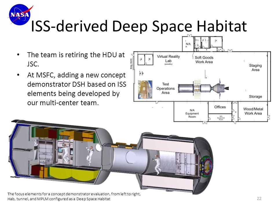 ISS-derived Deep Space Habitat The team is retiring the HDU at JSC.