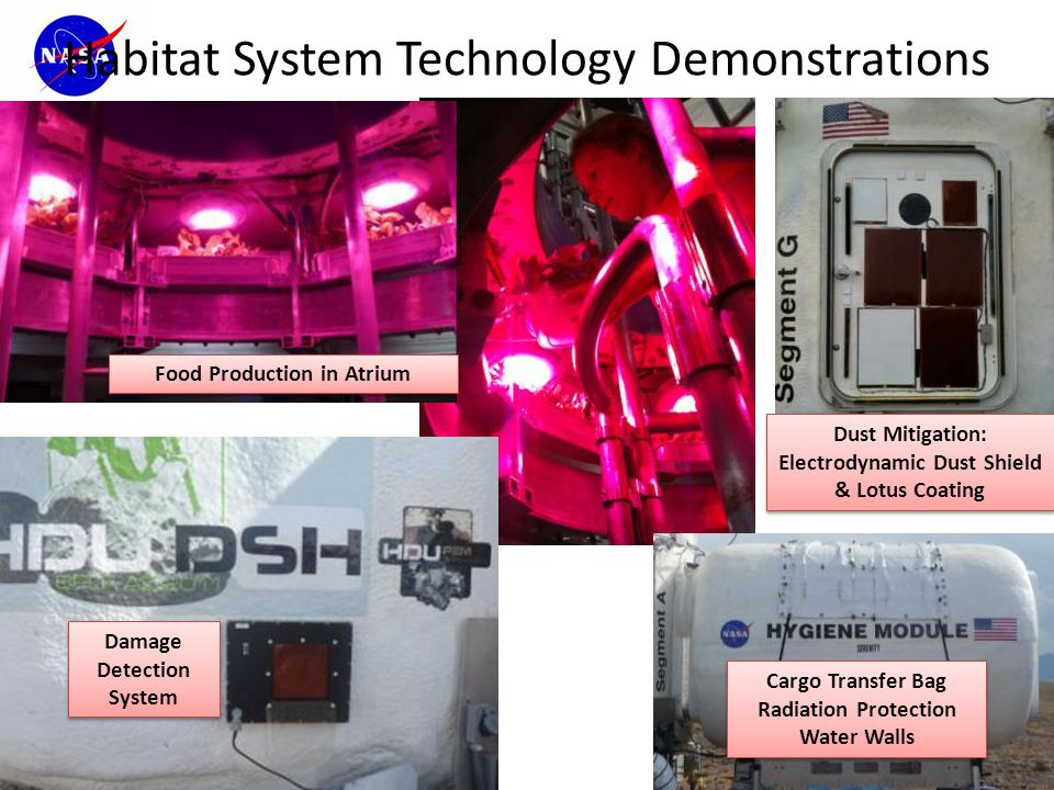 Habitat System Technology Demonstrations Page 3 Food Production in Atrium Dust Mitigation: Electrodynamic Dust Shield & Lotus Coating Dust Mitigation: Electrodynamic Dust Shield & Lotus Coating Cargo Transfer Bag Radiation Protection Water Walls Damage Detection System Damage Detection System