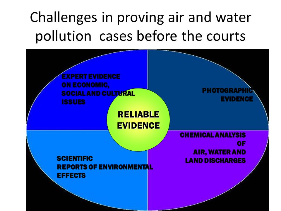 Challenges in proving air and water pollution cases before the courts RELIABLEEVIDENCE EXPERT EVIDENCE ON ECONOMIC, SOCIAL AND CULTURAL ISSUES PHOTOGRAPHICEVIDENCE SCIENTIFIC REPORTS OF ENVIRONMENTAL EFFECTS CHEMICAL ANALYSIS OF AIR, WATER AND LAND DISCHARGES