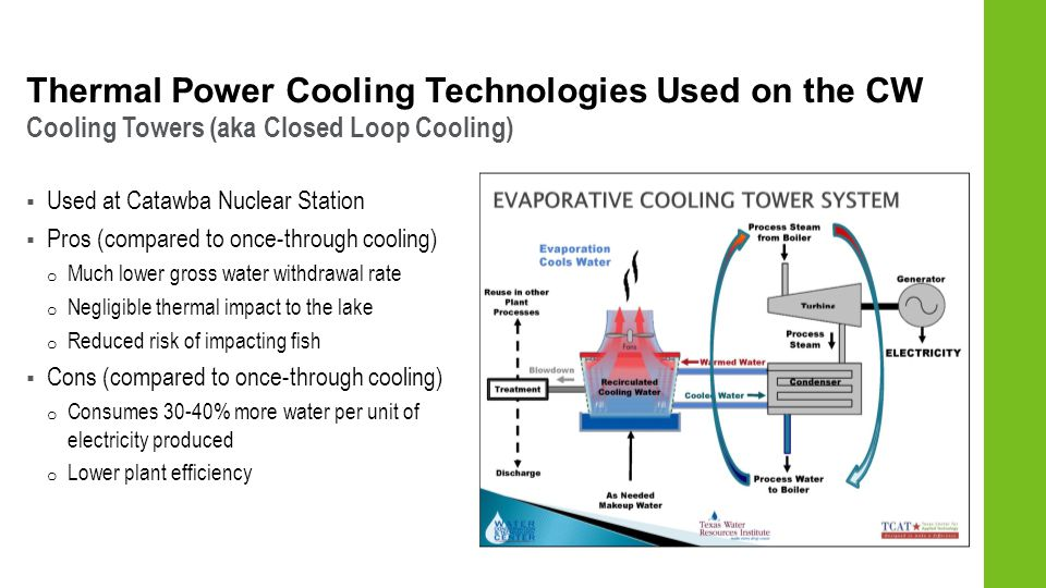 Cooling Towers (aka Closed Loop Cooling)  Used at Catawba Nuclear Station  Pros (compared to once-through cooling) o Much lower gross water withdrawal rate o Negligible thermal impact to the lake o Reduced risk of impacting fish  Cons (compared to once-through cooling) o Consumes 30-40% more water per unit of electricity produced o Lower plant efficiency Thermal Power Cooling Technologies Used on the CW