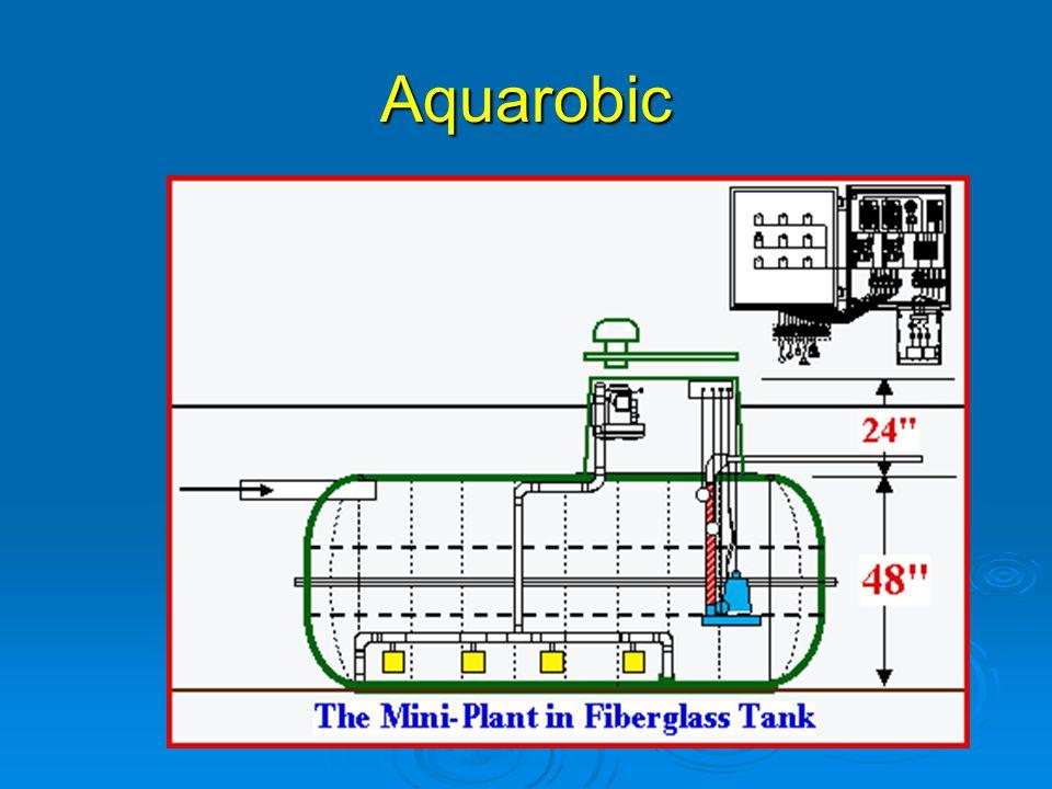 Aquarobic